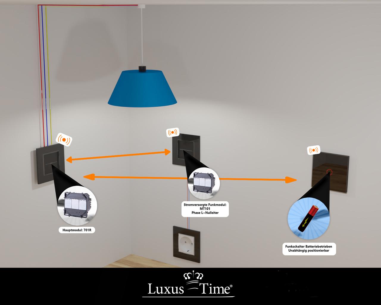 lichtschalter-mit-funksteckdosendxEBl4Xe27I9Y